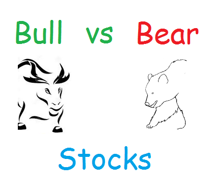 Bull vs Bear Stocks