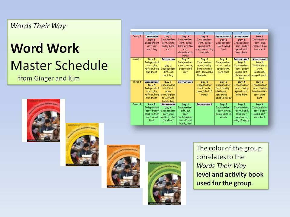 Multi-Grade Matters: Ideas for a Split Class: Words Their Way ...