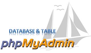 Cara Buat Database Melalui Xampp PHPMyadmin