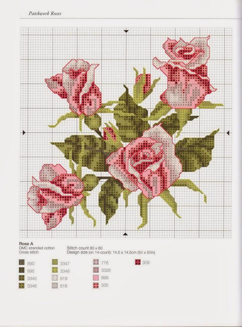 Gráfico de Rosas en Punto de Cruz