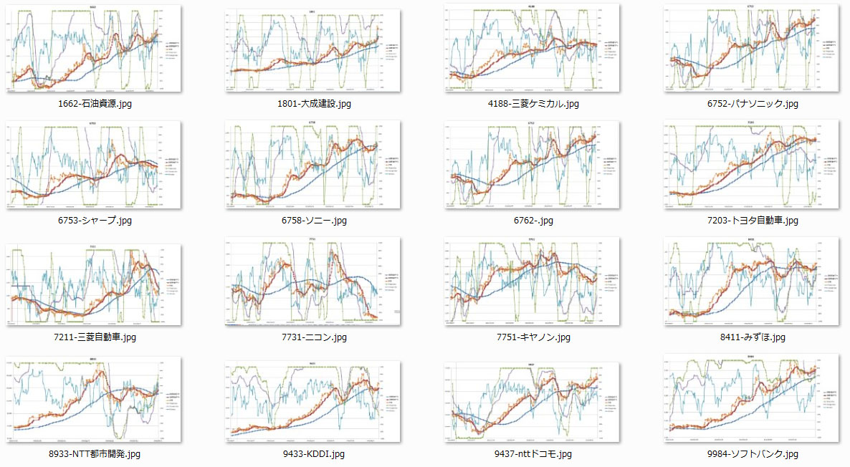 株価 大成 建設