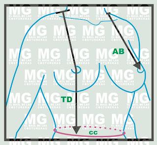 Tecnolog a como se toman las medidas del cuerpo for Medidas ergonomicas del cuerpo humano