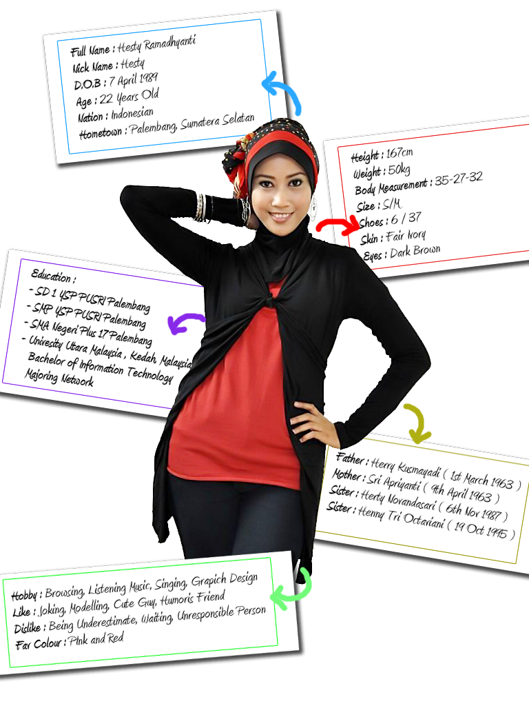 the world of mine biodata biodata