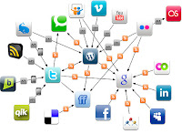 social network marketing, social media marketing, social media platform, social network platform, social media logo, social networking power