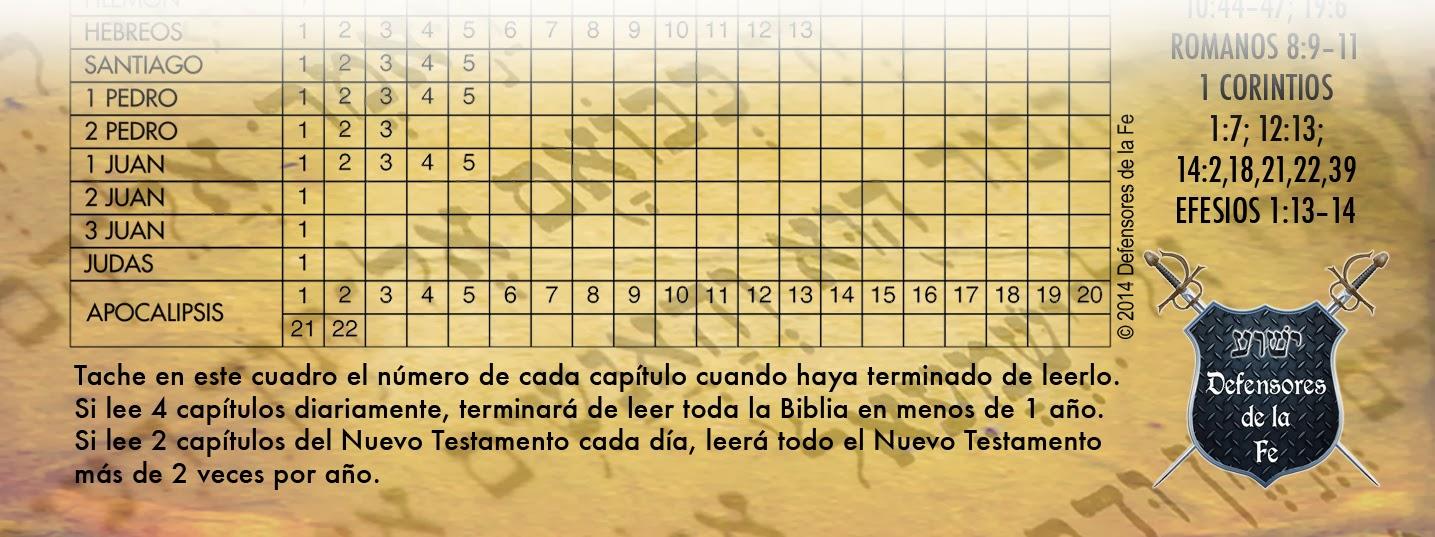 lectura biblica dia: