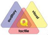 QTalk method based on cognitive science