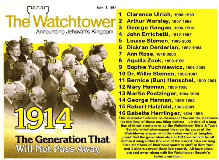 wow world of watchtower