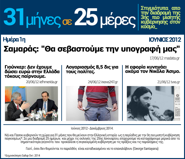 Με την ψήφο μας να μην τους επιτρέψουμε το πλιάτσικο της Ελλάδας και του ελληνικού λαού