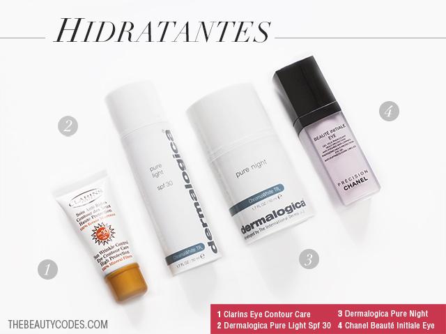 Hidratantes Faciales Para Piel grasa