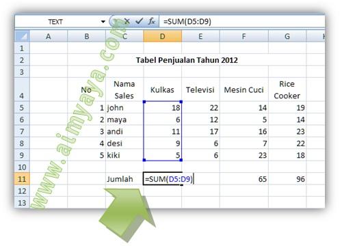 Gambar: Cara melakukan penjumlahan di Microsoft Excel dengan mengetik rumus