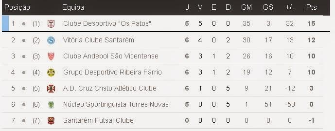 Fonte Futsaltejo.com