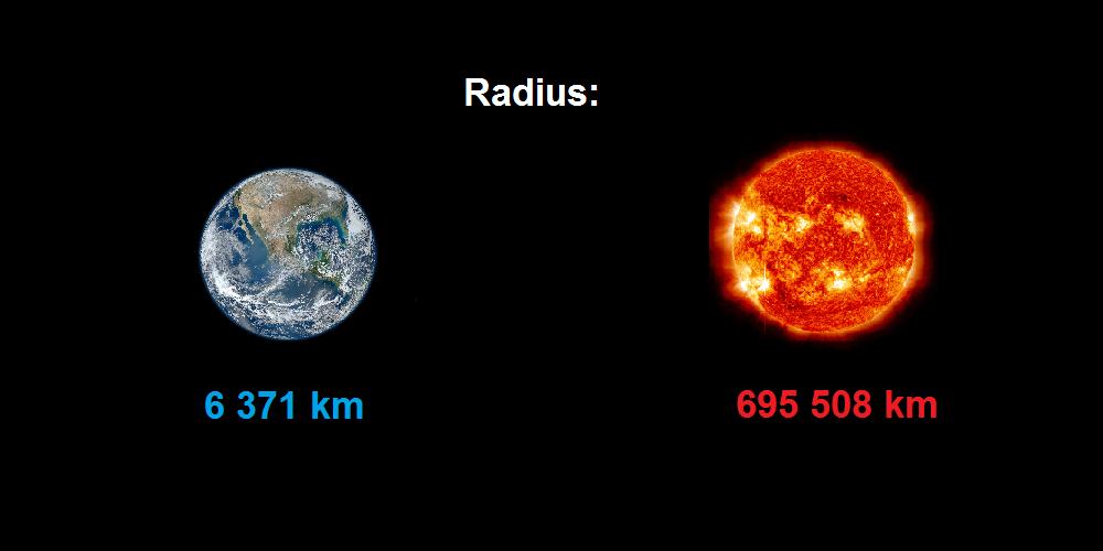 Comparison Earth To Sun Temperature Mass Radius Volume