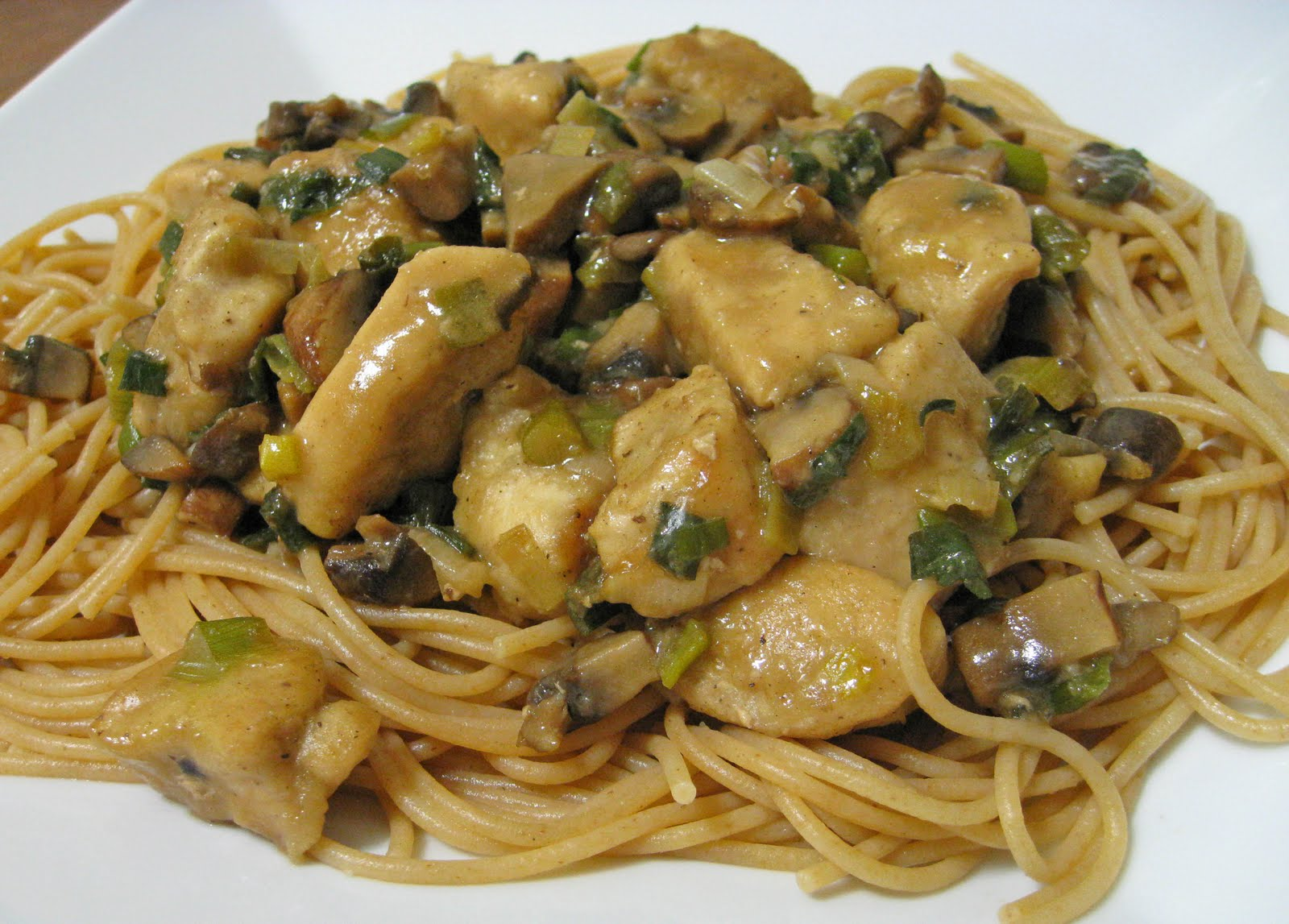 Chicken Marsala Recipes — Dishmaps
