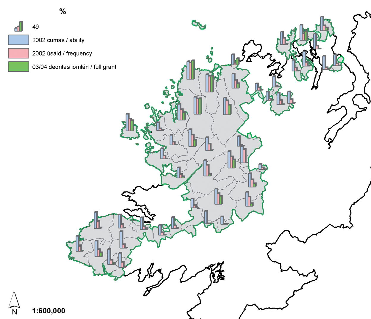 comparison between 2002 census data and slg data 2003 4 in the donegal gaeltacht districts courtesy of www ahg gov ie