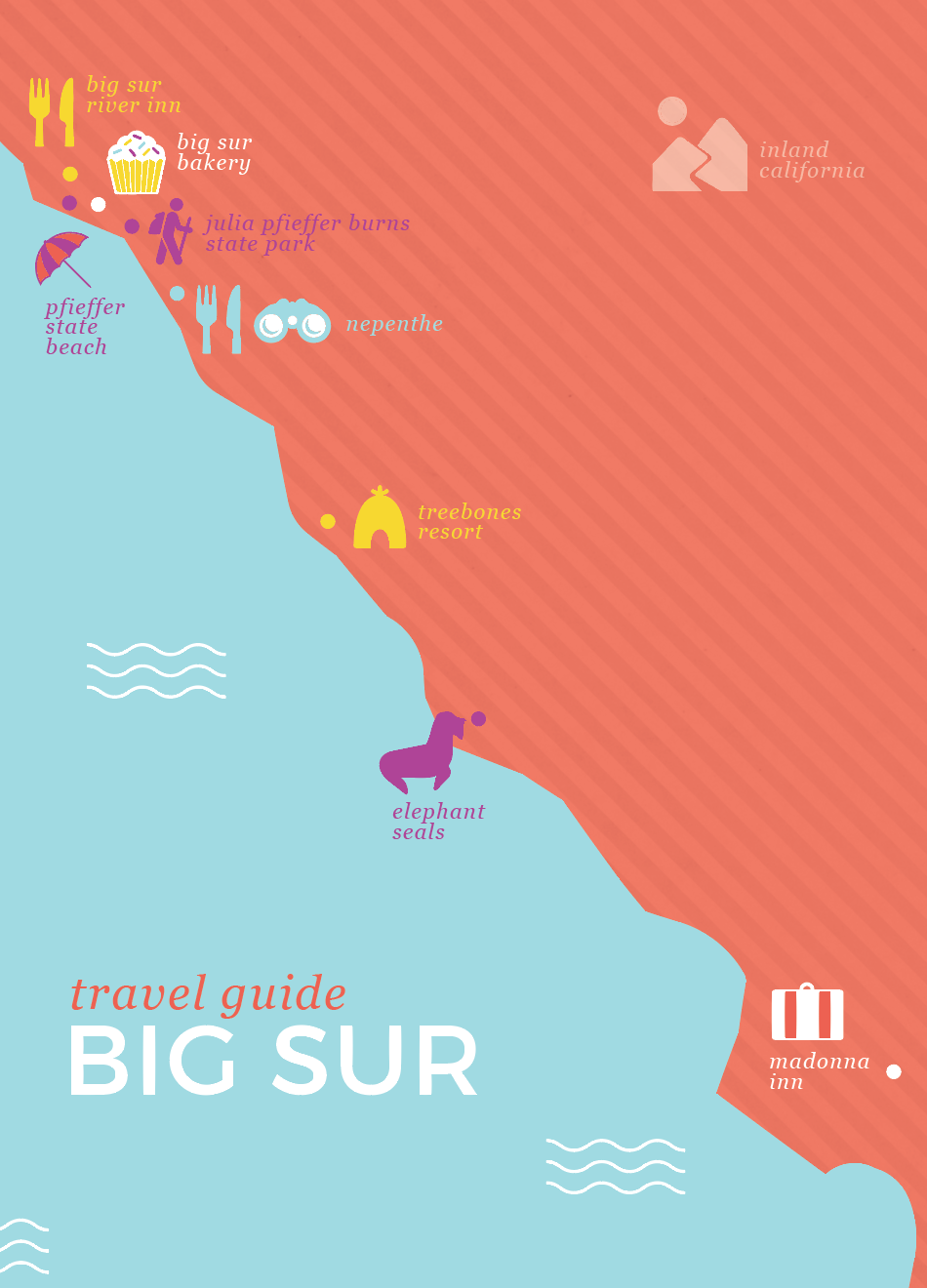 big sur travel guide, what to do in big sur, where to eat in big sur, west coast road trip