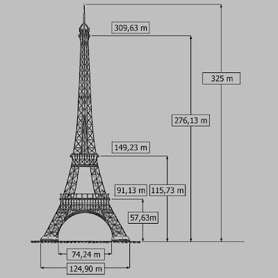 how to build the eiffel tower with things at home