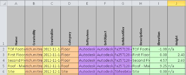 BIMFix Blog COBie and Autodesk Revit