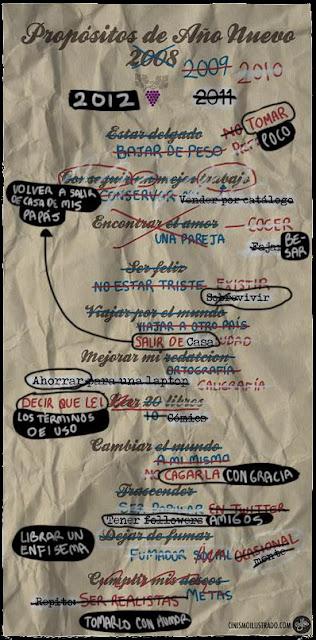 propositos para 2012_abuelohara