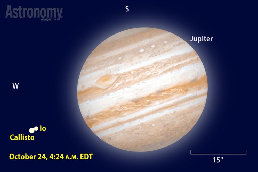 Sự kiện hai vệ tinh Io và Callisto của hành tinh Mộc che khuất nhau sẽ diễn ra vào 4:24 sáng giờ EDT ngày 24/10. Hình minh họa : Roen Kelly.