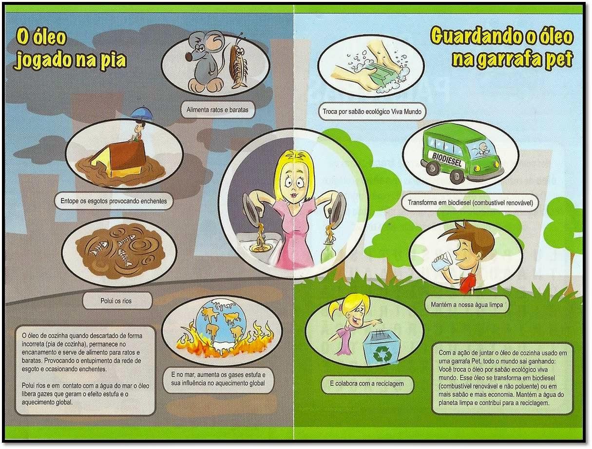 Reciclagem de óleo de cozinha usado: preservação do meio ambiente e  #75B318 1215 922