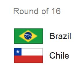 Jadwal Pertandingan Brazil vs Chile - 16 Besar Piala Dunia 2014