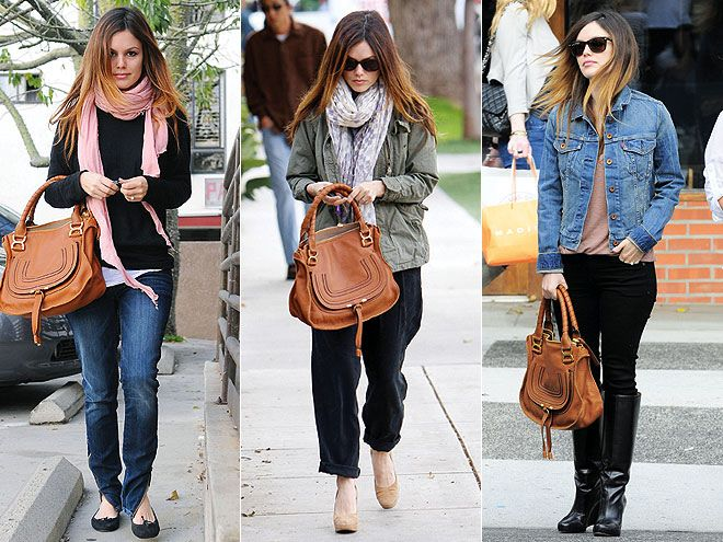 Celebrity style inspiration - let's get your winter ...
