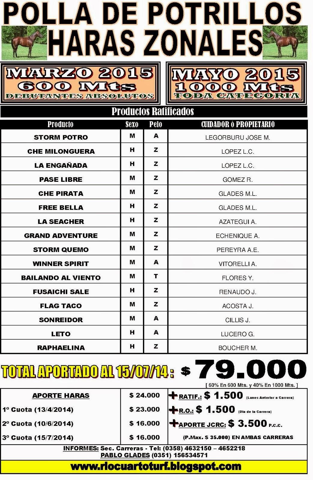Polla Hs Zonales 2015.-