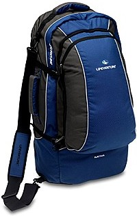 The Travel Posting: How to Choose Best Travel Backpack