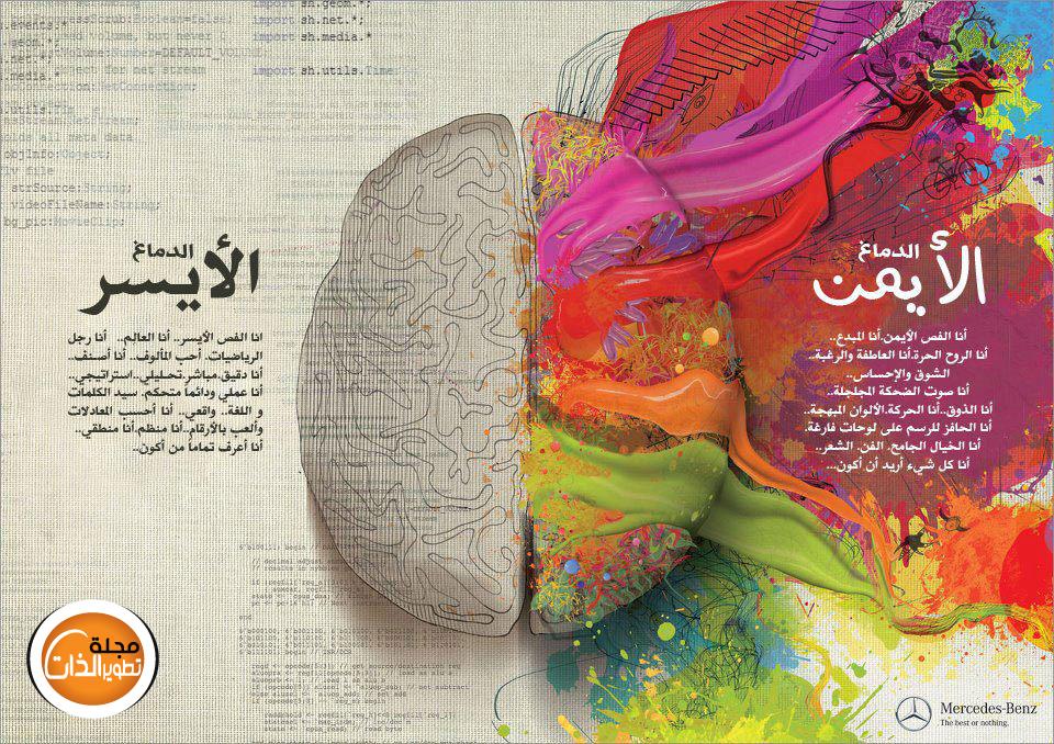 رسمة للدماغ توضح الفصين الأيمن 429641_306428199407159_100001199442505_753987_684281999_n.jpg