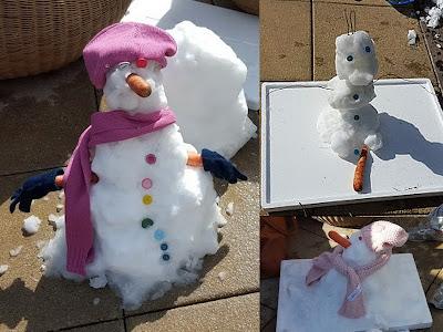 Bloggers snowmen
