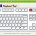 Cara Cepat Mengecek Tombol Keyboard Rusak Pada PC/Laptop