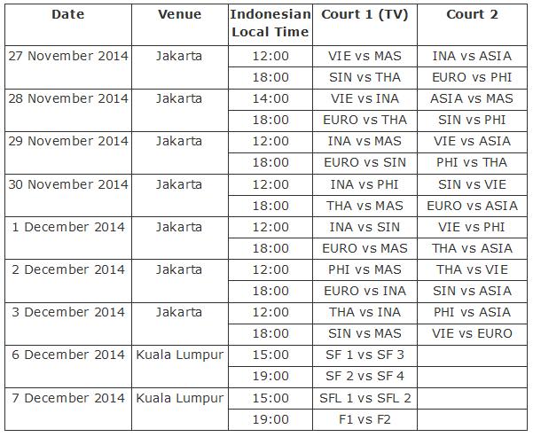 Jadual Piala Axiata 2014