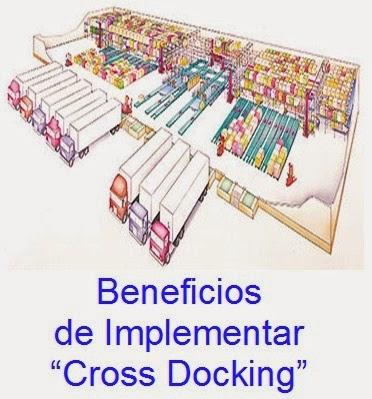 Beneficios-de-implementar-cross-docking