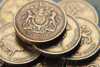 ما هذه العملة الجنية الاسترليني الجنيه المصري الليرة السوري الليرة اللبناني