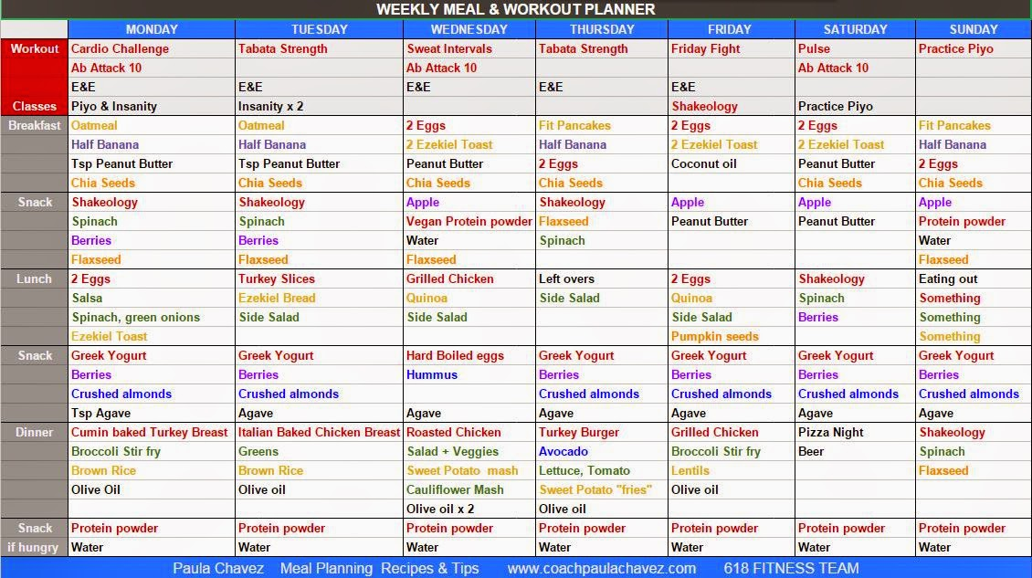 meal plan, coach paula chavez. insanity max, insanity meal plan ,coaching, clean eating