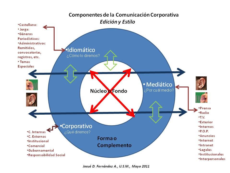 joan costa comunicacion corporativa: