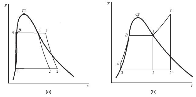 basic definition of mechanical engineering pdf