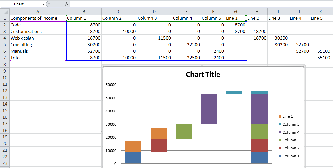 Waterfall chart in Excel pic 10