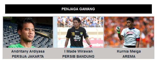 Penjaga Gawang Timnas Indonesia