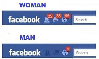 facebook woman,facebook untuk perempuan,awek facebook,perempuan lawan lelaki di facebook