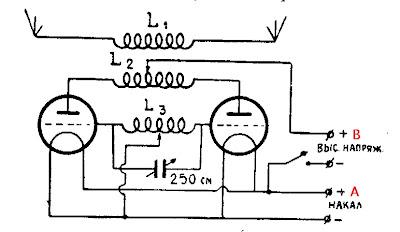Eccles-Meissner oscillator