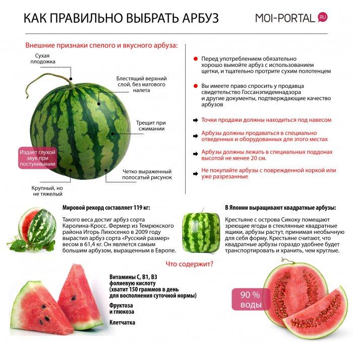 видео как правильно делать куни на русском языке