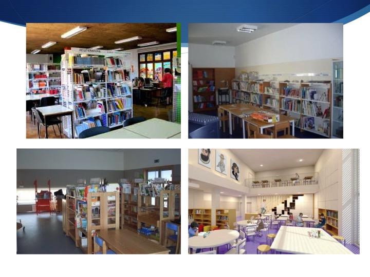 As nossas Bibliotecas