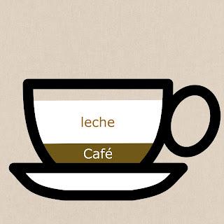 CocinaConDavid: Tipos de caf