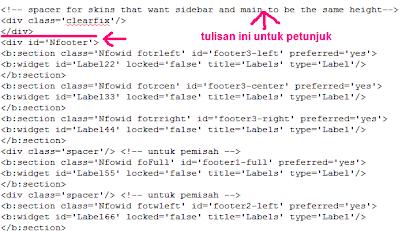penempatan kode HTML