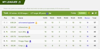 The UK Horse Racing Tipster winning Day 2 of Yorks Ebor Festival on Top Tipster Leagues