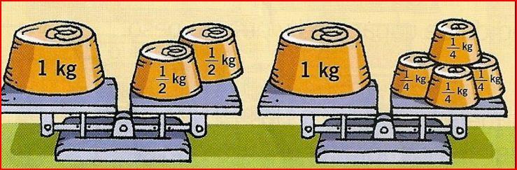 se puede bajar de peso con productos naturales