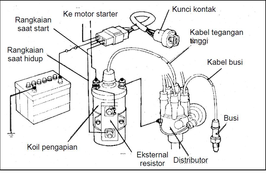 Sistem pengapian konvensional otto sistem pengapian konvensional ccuart Gallery
