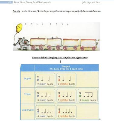 Image Result For Buku Teori Musik Pdf