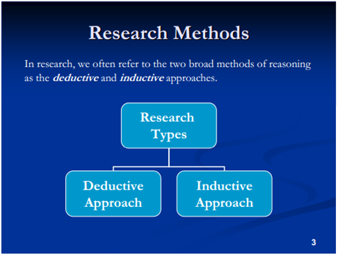 inductive research methods A brief description of the differences and connections between deductive and inductive logic.